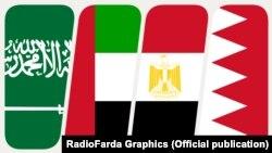 بیانیه بحرین، مصر، امارات، عربستان در خبرگزاری دولتی عربستان منتشرشده