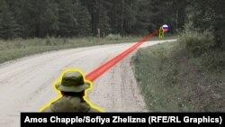 Foto: Amos Chapple i Sofiya Zhelizna (RSE grafika)