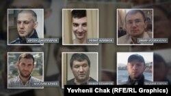 Шесть жителей Крыма, обвиненные в России по ялтинскому делу «Хизб ут-Тахрир».