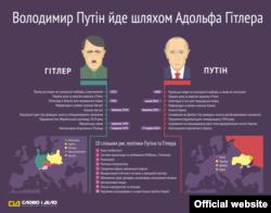 Як Путін іде шляхом Гітлера (Как Путин идет путем Гитлера (інфографіка з сайту: www.slovoidilo.ua)