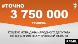 Будинок на 158 квадратів розташований у Бориспільському районі Київської області