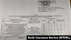 """Документ, оказавшийся в распоряжении """"Кавказ.Реалии"""""""