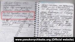 Щоденник охоронця Януковича