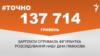 Фігурантка розслідування НАБУ Діна Пімахова отримала понад 137 тисяч гривень зарплати – #Точно