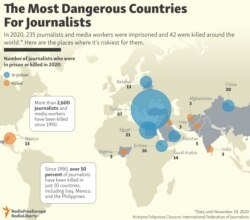 INFOGRAPHIC: The Most Dangerous Countries For Journalists