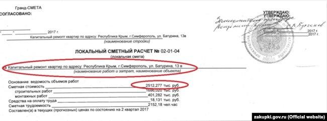 Ремонт в шести прокурорских квартирах оценен в 2,5 миллиона рублей