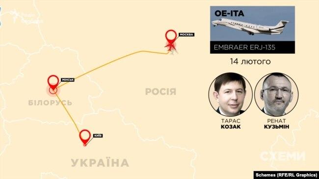 14 лютого «Схеми» зафіксували, як з аеропорту Київ вилетів літак і попрямував до Мінська, а звідти одразу до Москви: на борту перебували народні депутати від ОПЗЖ Тарас Козак і Ренат Кузьмін