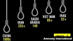 طرح گرافیکی عفو بینالملل از پنج کشور صدر فهرست موارد اعدام در جهان، به ترتیب: چین، ایران، عربستان سعودی، ویتنام و عراق