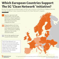 Infographic - Which European Countries Support The 5G 'Clean Network' Initiative?