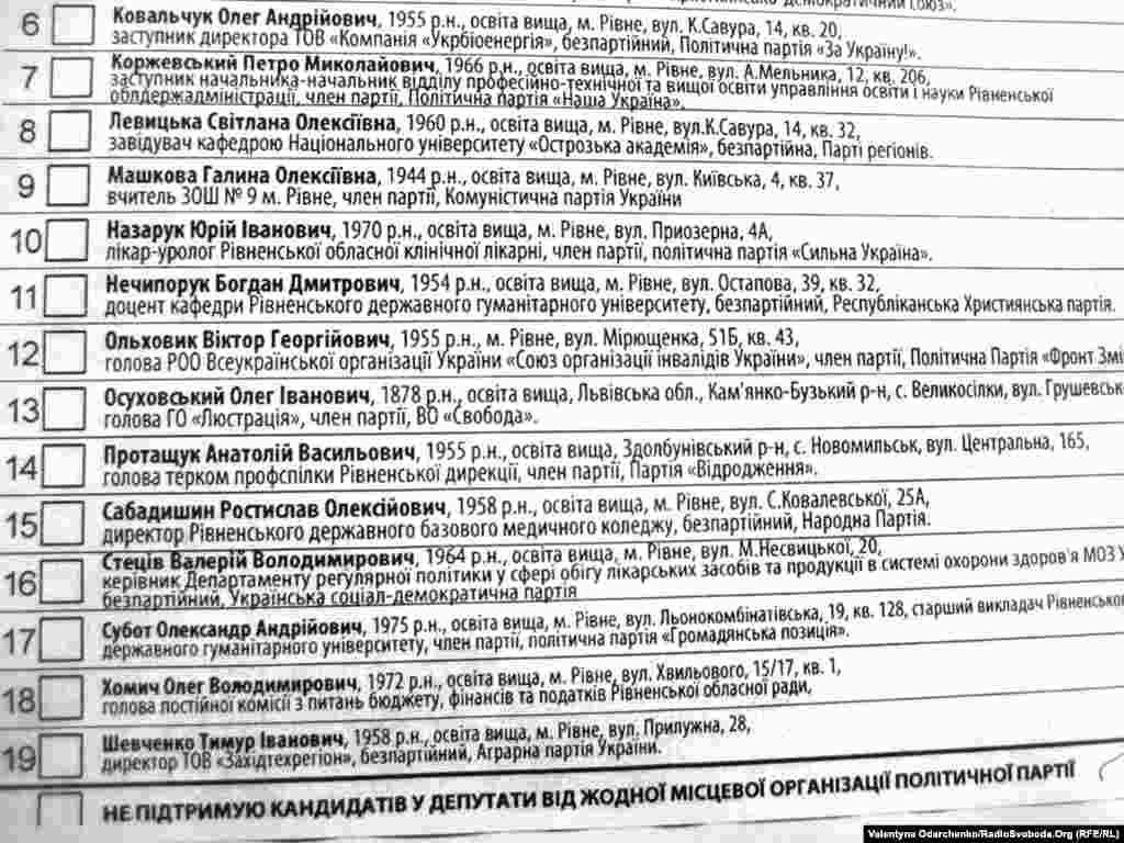 Бюлетень 40-го одномандатного мажоритарного виборчого округу міста Рівне. Під №13 - людина, яка «народилася» 132 роки тому. Під №18 - кандидат від БЮТ, у якого в бюлетені «забрали» партійність.Рівне, 31 жовтня