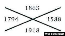 Belarus - 1863x website, website screenshot