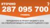 "<a href=""https://docs.rferl.org/uk-UA/2018/09/19/1cef633b-48b2-4689-9200-44d00f268528.pdf"" target=""_blank"">ДЖЕРЕЛО ІНФОРМАЦІЇ</a><br /> Сторінка проекту Радіо Свобода&nbsp;<a href=""https://www.radiosvoboda.org/z/17505"" target=""_blank""><u><font color=""#0066cc"">#Точно</font></u></a>"