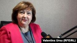 Minodora Mazur