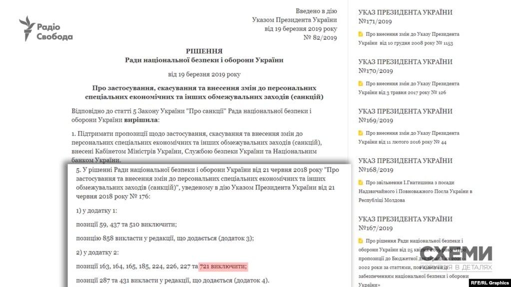 Рішенням РНБО від 19 березня 2019 із санкційного списку виключають «Молдовський металургійний завод» із Придністров'я