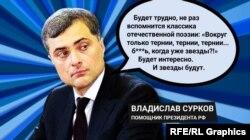 Помічник президента Росії Владислав Сурков