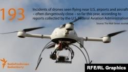 У 2014 годзе 193 разы побач з амэрыканскімі аэрапортамі і самалётамі былі заўважаныя беспілётныя апараты.