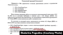 """Обращение компаний-кредиторов в """"СГМ-мост"""" с информацией о долгах """"ДЕКО"""""""