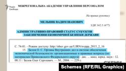 У своїй дисертації Вадим Мельник посилався на російські джерела