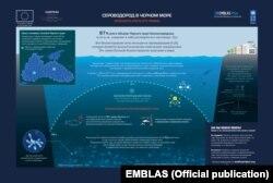 Сероводород в Черном море. Инфографика международной группы по изучению Черного моря EMBLAS