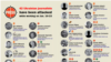 Ukraine -- Infographic: 42 Ukrainian journalists were attacked while working on 19-22 Jan (English)