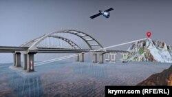 Схема стеження за рухливістю опор Керченського мосту