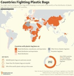INFOGRAPHIC: Countries Fighting Plastic Bags