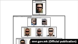 """Приведените осум лица за сторено кривично дело """"терористичка организација"""""""