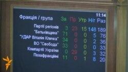 Верховна Рада не скасувала Харківських угод