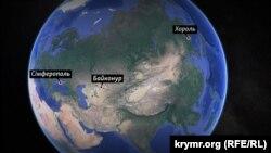 Розміщення аеродромів для посадки космічного корабля «Буран»