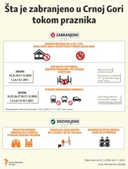 Infographic: What is forbidden in Montenegro during the holidays