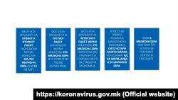 Најава за владини мерки за помош на стопанството поради ковид-кризата