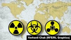 نشانهای سلاحهای کشتار دسته جمعی: اسلحه کیمیاوی، اتمی و بیالوژیکی.