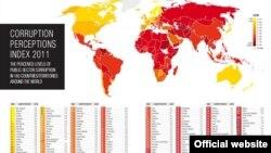 """Уровень коррупции по """"Трансперенси Интернешнл"""""""