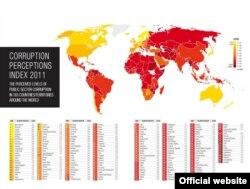 Grafikon Transparensija o indeksu percepcije korupcije u svijetu 2011.
