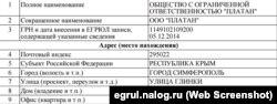 Дані Єдиного державного реєстру юросіб Росії