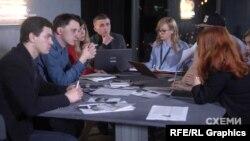 До шорт-листа конкурсу «Честь професії» потрапили розслідування Валерії Єгошиної, Михайла Ткача та Наталки Седлецької