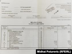Bilans stanja, dokument Saveza logoraša BiH iz 2008.
