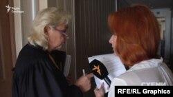 А дозволила надати копію експертизи у кримінальному провадженні щодо «Укрнафти» вже відома за справою SkyUp суддя Литвиненко
