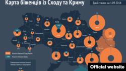 Ucraina:harta refugiaților din est și din Crimeea.