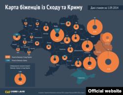 Украина: карта беженцев