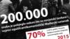 INFOGRAFIKA-Izbjegličke krize: Mađarska 1956. i Čehoslovačka 1968.