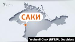 City on the map: Saki
