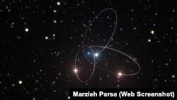 مدار سه ستاره بسیار نزدیک به سیاهچالۀ سترگ مرکز راه شیری در کار تجسمی یک هنرمند