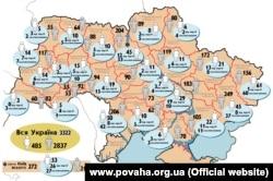 (Інфографіка з сайту: www.povaha.org.ua)