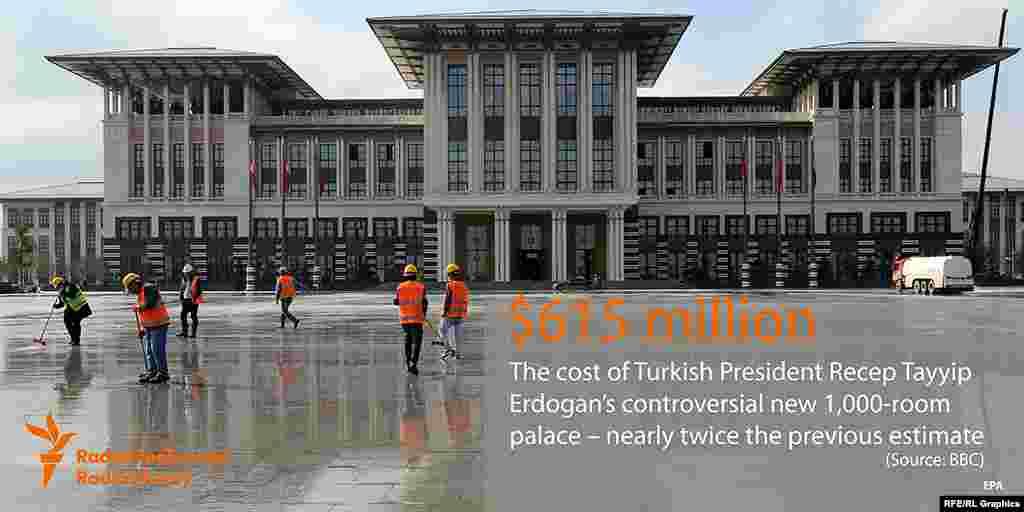 Мың бөлмесі бар, 615 миллион АҚШ доллары тұратын бұл сарай Түркия президенті Режеп Тайып Ердоғанның жарлығымен салынған.