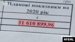 А також просила надати 51 мільйон гривень на оплату послуг, крім комунальних – здебільшого транспортних
