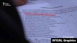 Номер акредитації кореспондента Андрія Богдана, виданий ЦВК 6 лютого 2019 року – 476
