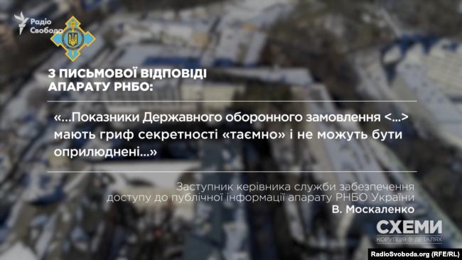 Із відповіді апарату РНБО на запит програми