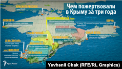 Infographics: Than donated in Crimea for three years