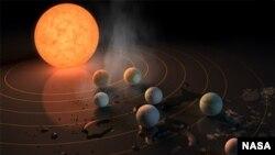 تصویری که ناسا در مورد این هفت سیاره منتشر کرده است.